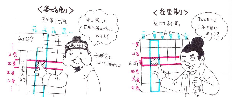 奈良時代(1):イラストで学ぶ...