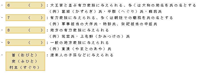 527年 磐井の乱が起こる:イラス...
